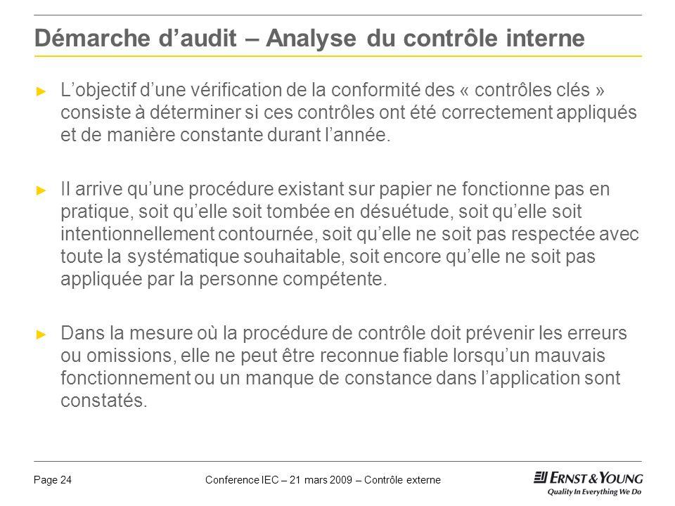 Conference IEC – 21 mars 2009 – Contrôle externePage 24 Démarche daudit – Analyse du contrôle interne Lobjectif dune vérification de la conformité des