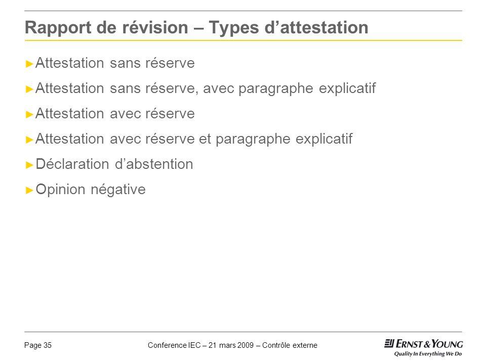Conference IEC – 21 mars 2009 – Contrôle externePage 35 Rapport de révision – Types dattestation Attestation sans réserve Attestation sans réserve, av
