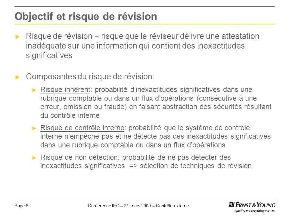 Conference IEC – 21 mars 2009 – Contrôle externePage 8 Objectif et risque de révision Risque de révision = risque que le réviseur délivre une attestat