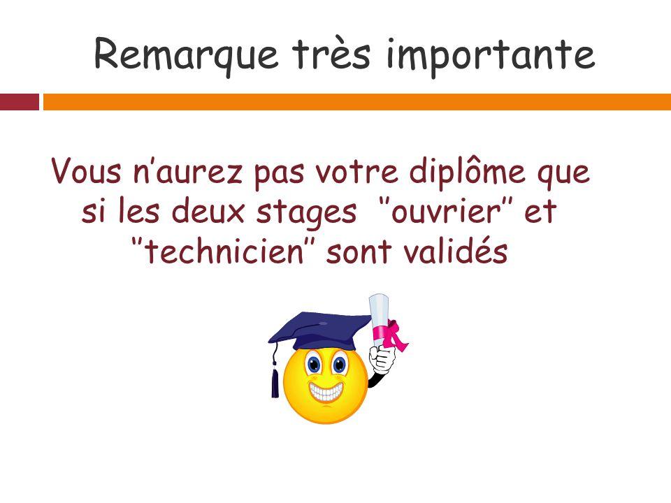 Remarque très importante Vous naurez pas votre diplôme que si les deux stages ouvrier et technicien sont validés