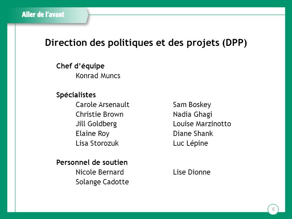 Direction des politiques et des projets (DPP) Chef déquipe Konrad Muncs Spécialistes Carole ArsenaultSam Boskey Christie BrownNadia Ghagi Jill Goldber