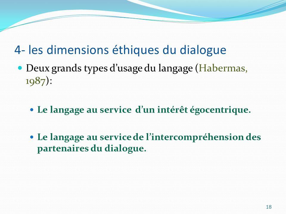 4- les dimensions éthiques du dialogue Deux grands types dusage du langage (Habermas, 1987): Le langage au service dun intérêt égocentrique. Le langag