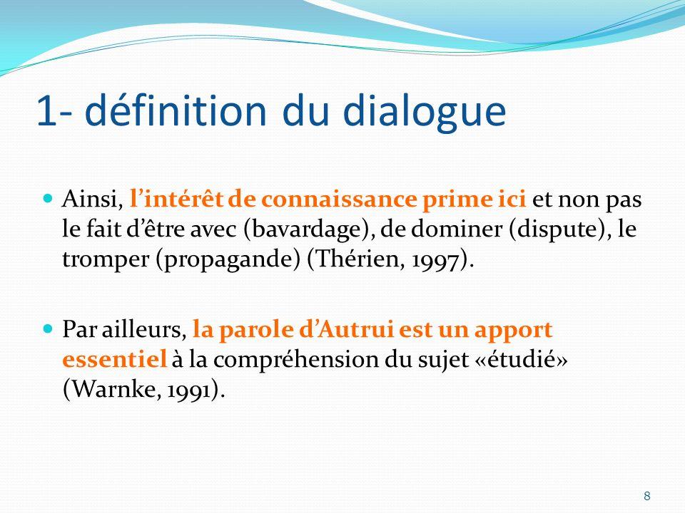 1- définition du dialogue Ainsi, lintérêt de connaissance prime ici et non pas le fait dêtre avec (bavardage), de dominer (dispute), le tromper (propa