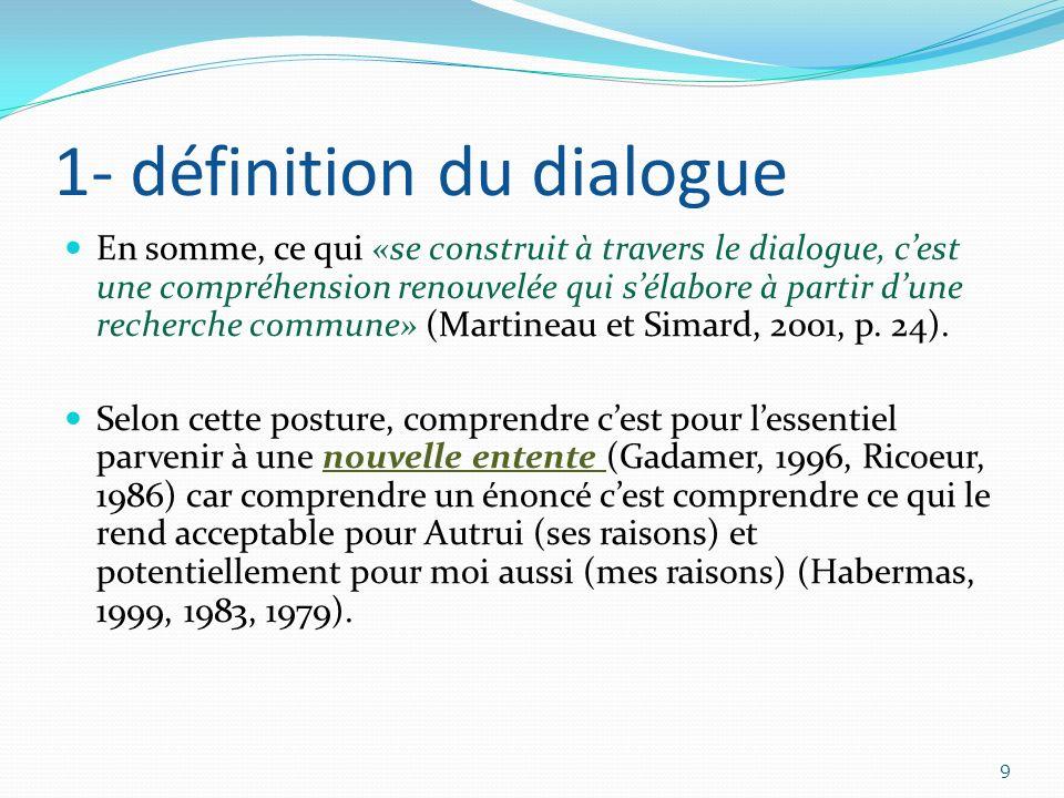 1- définition du dialogue En somme, ce qui «se construit à travers le dialogue, cest une compréhension renouvelée qui sélabore à partir dune recherche