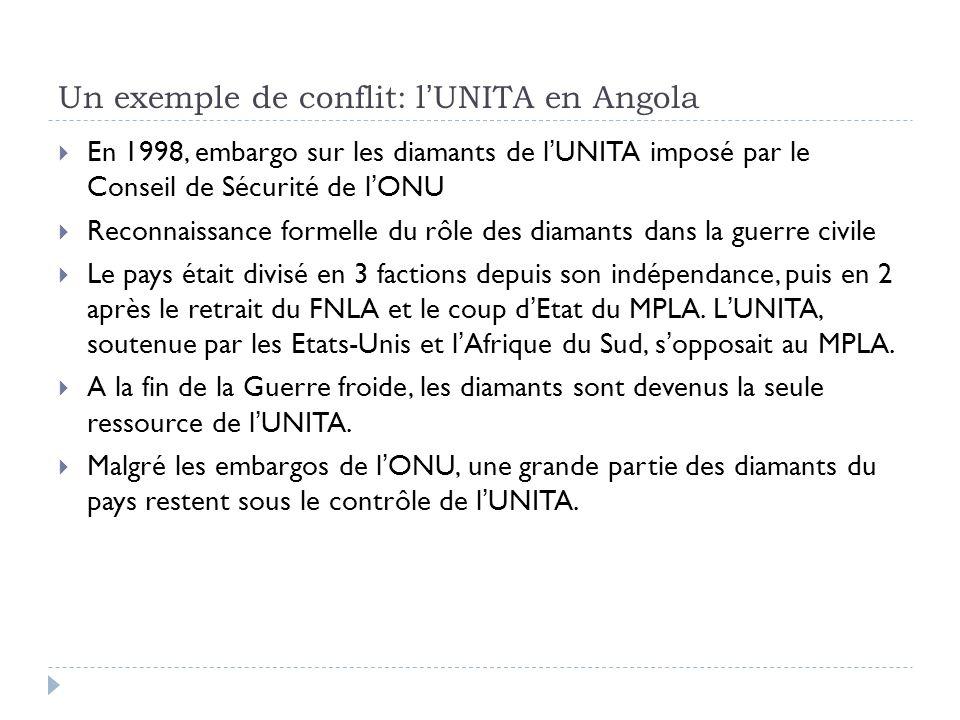 Un exemple de conflit: lUNITA en Angola En 1998, embargo sur les diamants de lUNITA imposé par le Conseil de Sécurité de lONU Reconnaissance formelle