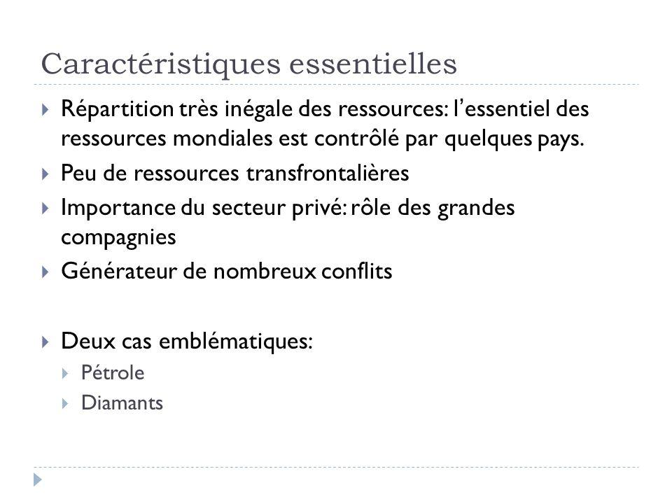 Caractéristiques essentielles Répartition très inégale des ressources: lessentiel des ressources mondiales est contrôlé par quelques pays. Peu de ress