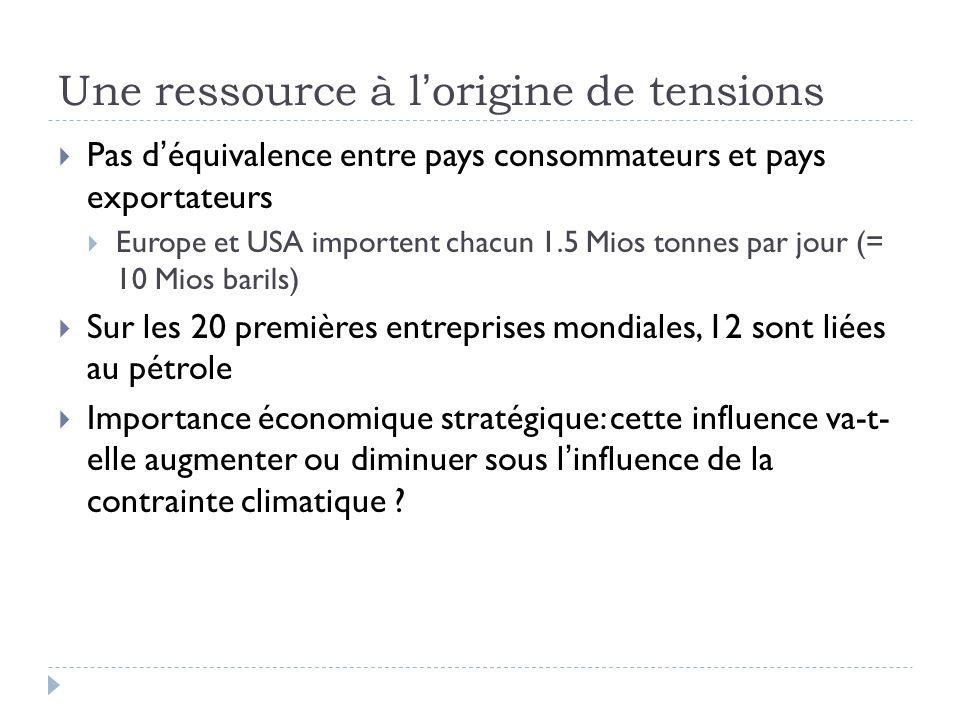 Une ressource à lorigine de tensions Pas déquivalence entre pays consommateurs et pays exportateurs Europe et USA importent chacun 1.5 Mios tonnes par