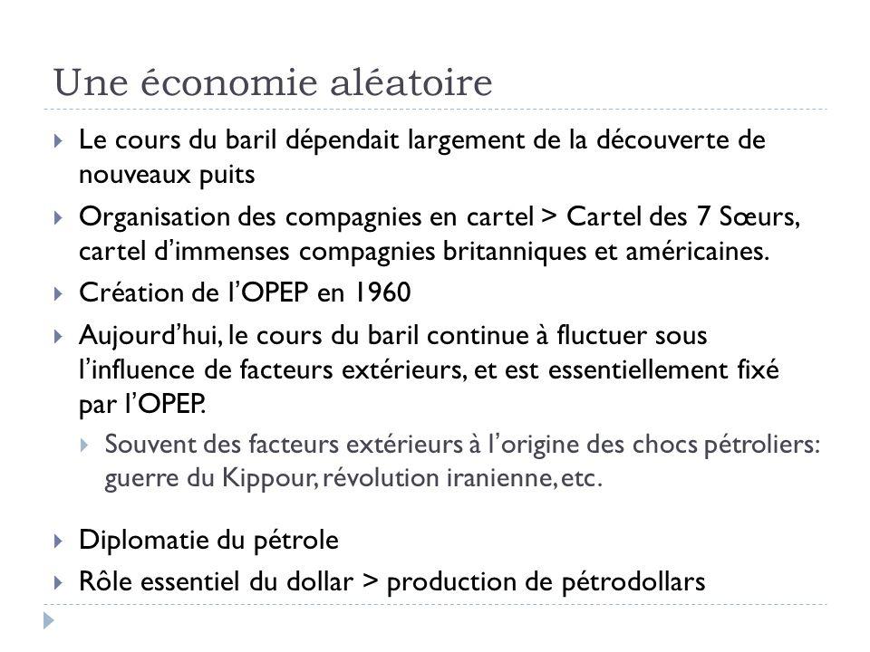 Une économie aléatoire Le cours du baril dépendait largement de la découverte de nouveaux puits Organisation des compagnies en cartel > Cartel des 7 S