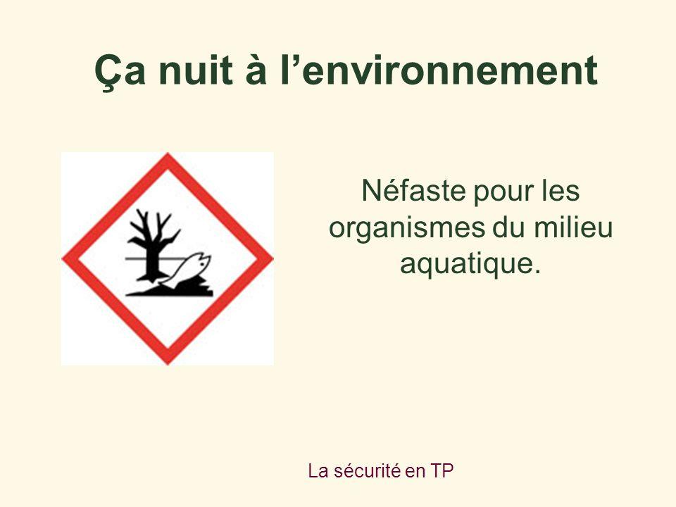 La sécurité en TP Néfaste pour les organismes du milieu aquatique. Ça nuit à lenvironnement