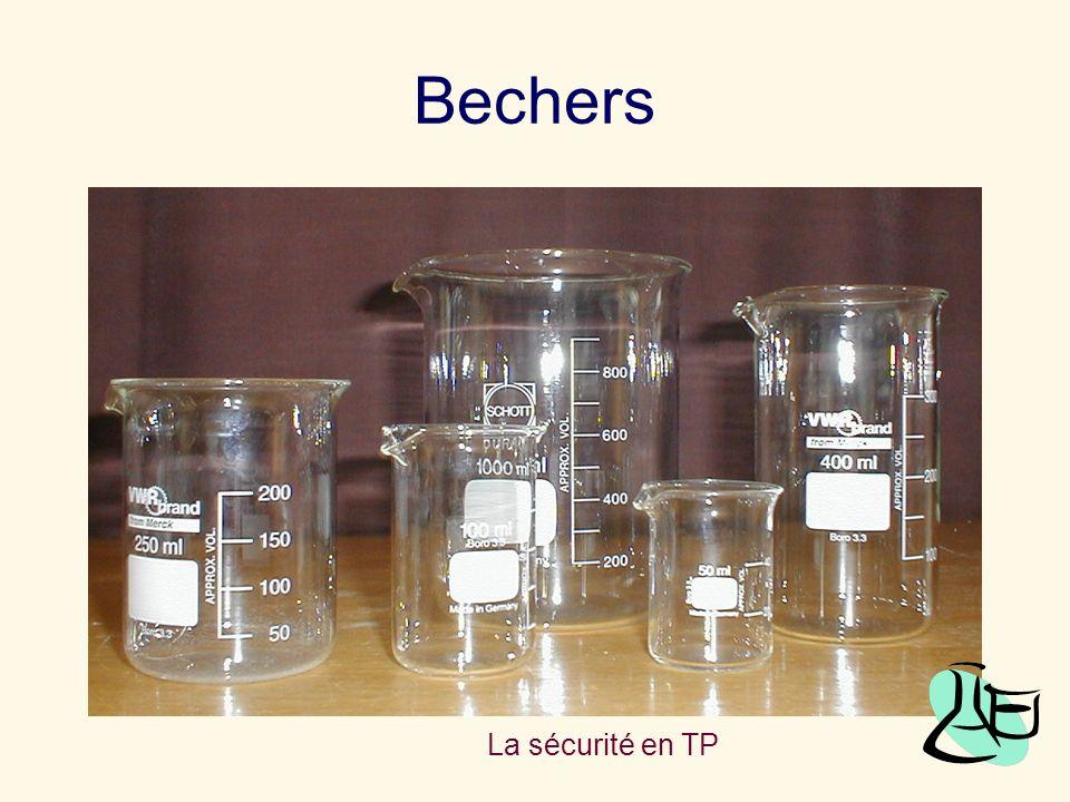 La sécurité en TP Bechers