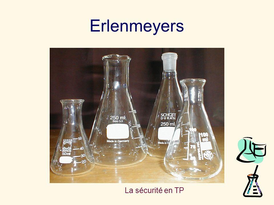 La sécurité en TP Erlenmeyers
