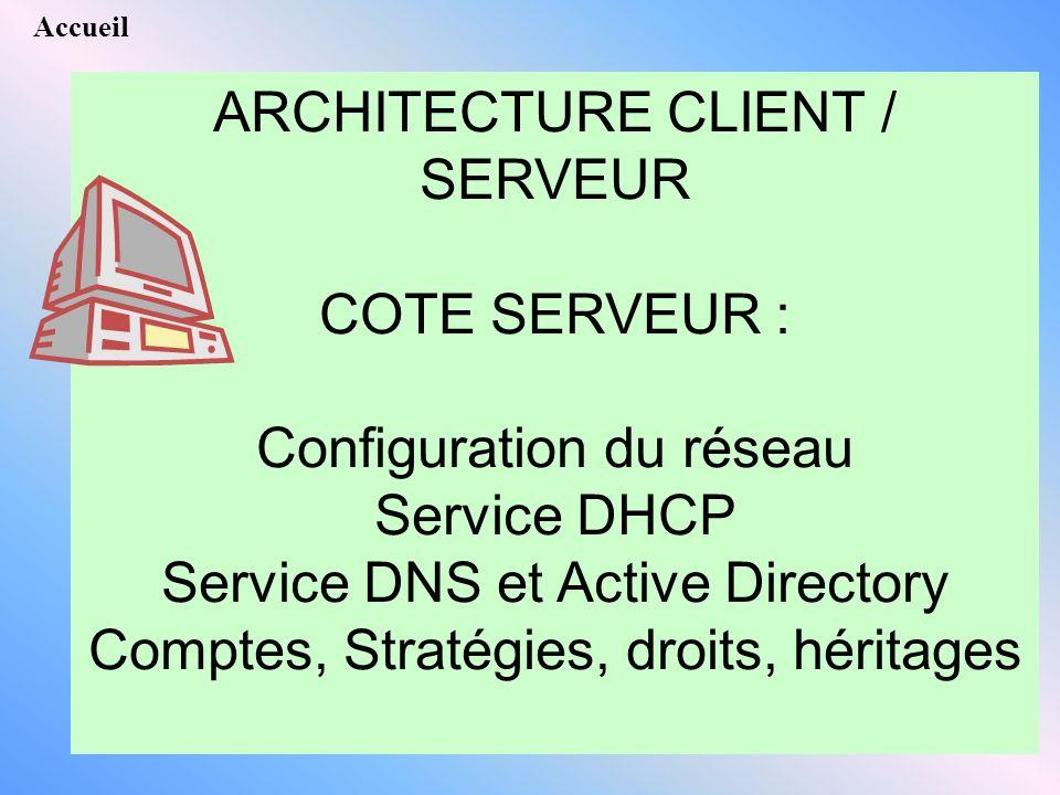 Accueil ARCHITECTURE CLIENT / SERVEUR COTE SERVEUR : Configuration du réseau Service DHCP Service DNS et Active Directory Comptes, Stratégies, droits, héritages