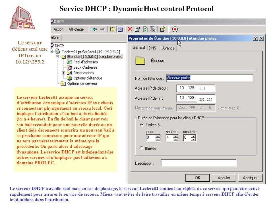 Service DHCP : Dynamic Host control Protocol Leclerc01.prolec.local [10.129.253.2] Le serveur Leclerc01 assume un service dattribution dynamique dadresses IP aux clients se connectant physiquement au réseau local.