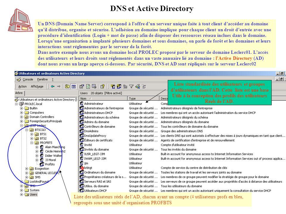 Un DNS (Domain Name Server) correspond à loffre dun serveur unique faite à tout client daccéder au domaine quil distribue, organise et sécurise.