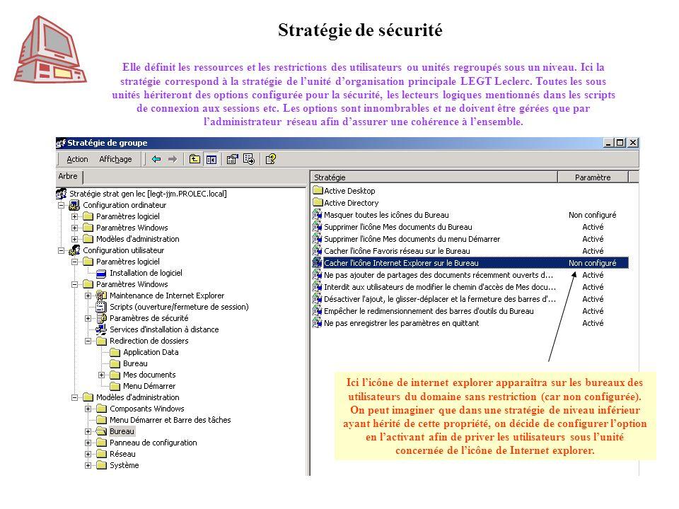 Stratégie de sécurité Elle définit les ressources et les restrictions des utilisateurs ou unités regroupés sous un niveau.