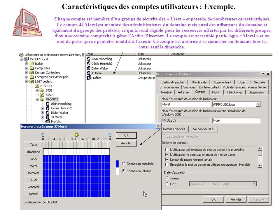 Caractéristiques des comptes utilisateurs : Exemple.