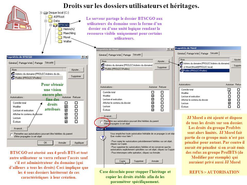 Droits sur les dossiers utilisateurs et héritages.