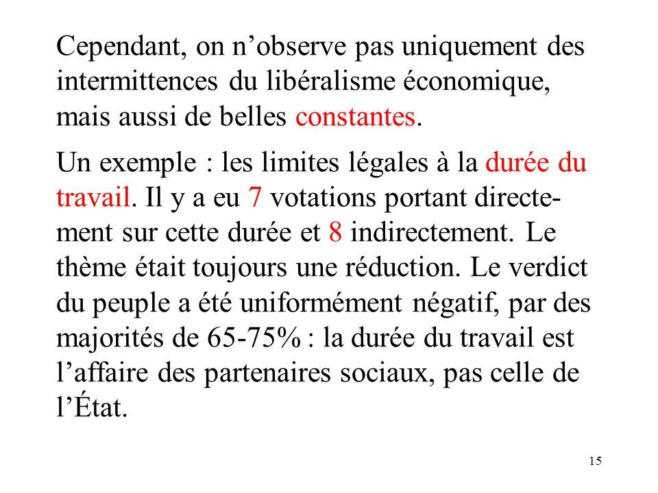 15 Cependant, on nobserve pas uniquement des intermittences du libéralisme économique, mais aussi de belles constantes.