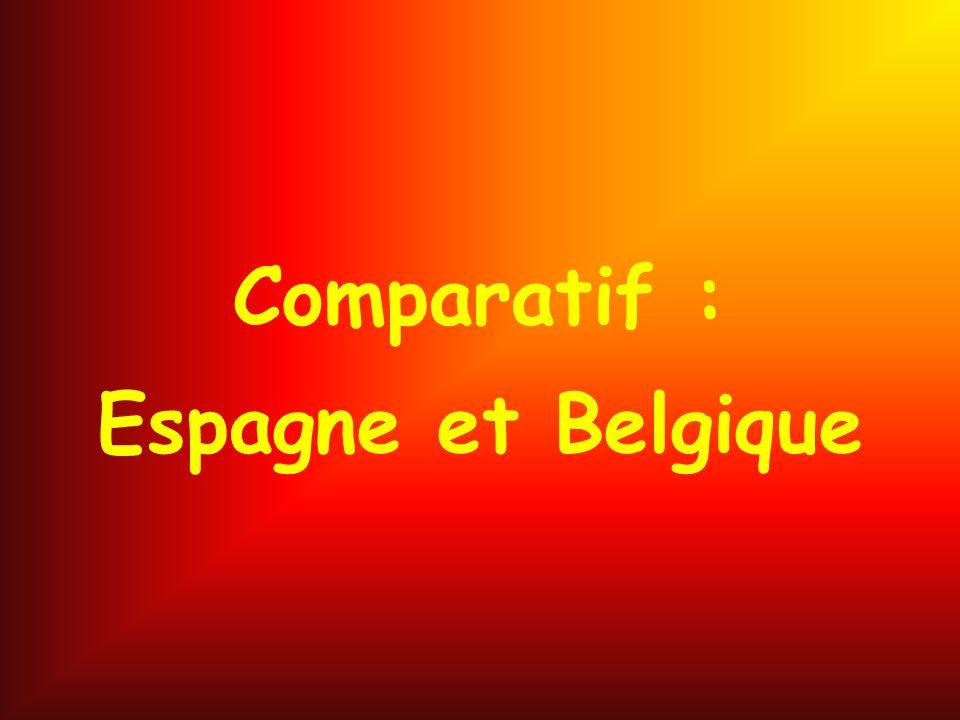 Comparatif : Espagne et Belgique