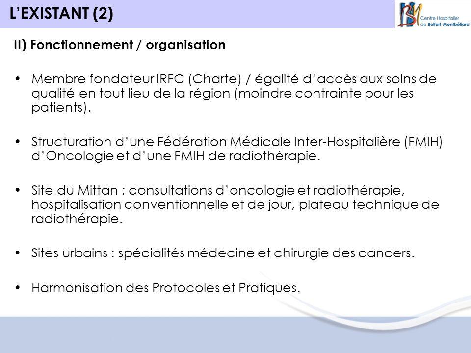 II) Fonctionnement / organisation Membre fondateur IRFC (Charte) / égalité daccès aux soins de qualité en tout lieu de la région (moindre contrainte pour les patients).