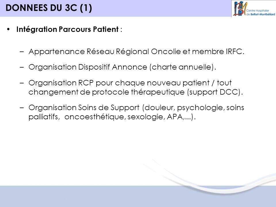 DONNEES DU 3C (1) Intégration Parcours Patient : –Appartenance Réseau Régional Oncolie et membre IRFC.