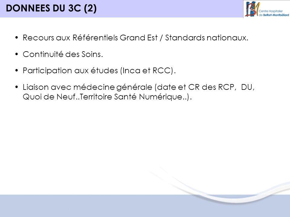 Recours aux Référentiels Grand Est / Standards nationaux.