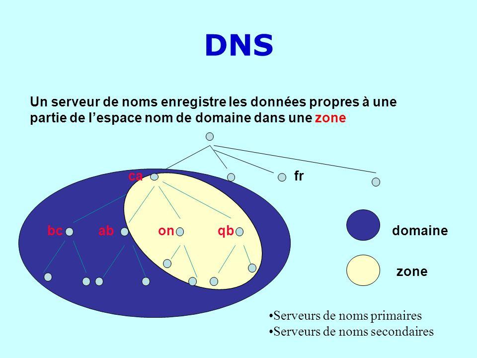 DNS fr bcab ca onqbdomaine zone Un serveur de noms enregistre les données propres à une partie de lespace nom de domaine dans une zone Serveurs de nom