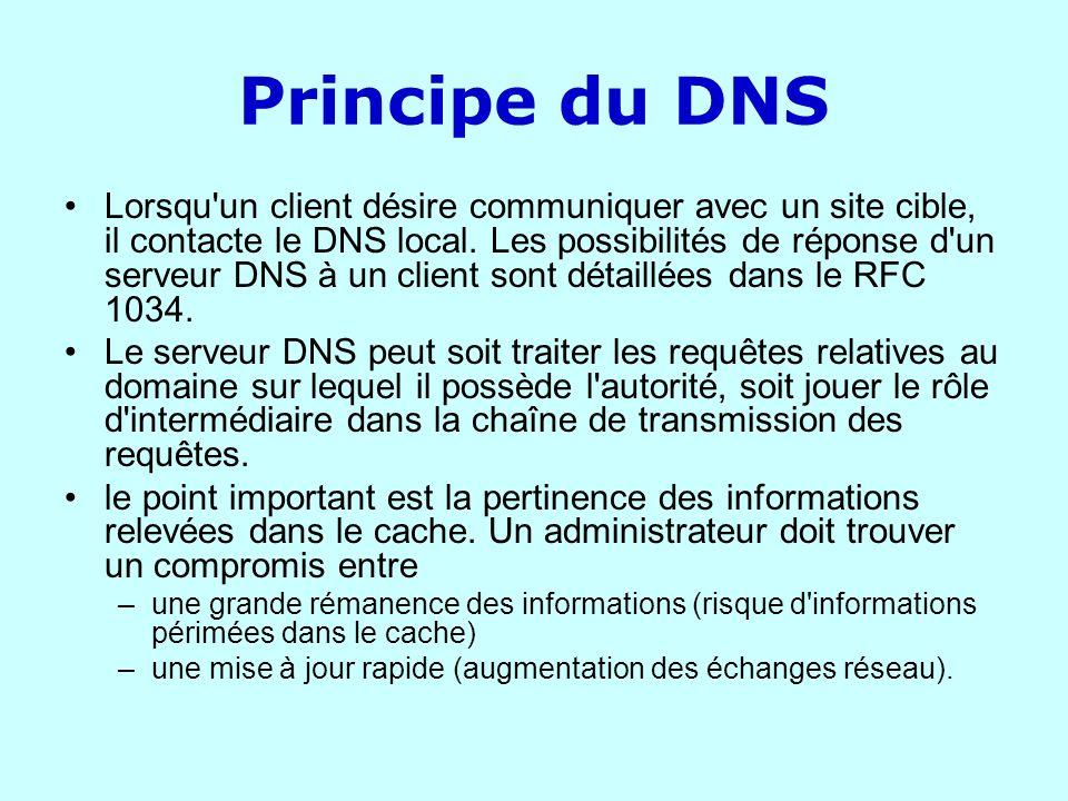 Lorsqu'un client désire communiquer avec un site cible, il contacte le DNS local. Les possibilités de réponse d'un serveur DNS à un client sont détail