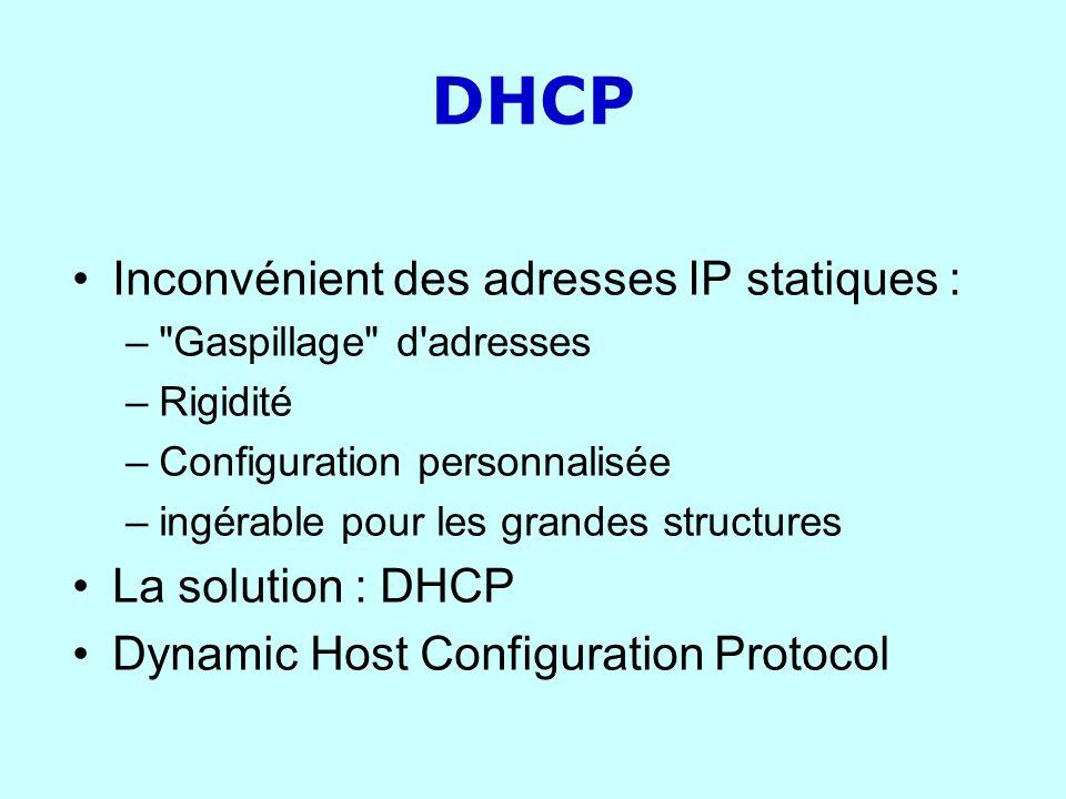 DHCP Inconvénient des adresses IP statiques : –