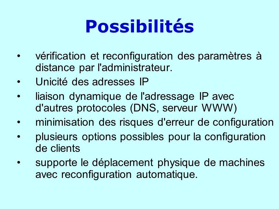 Possibilités vérification et reconfiguration des paramètres à distance par l'administrateur. Unicité des adresses IP liaison dynamique de l'adressage