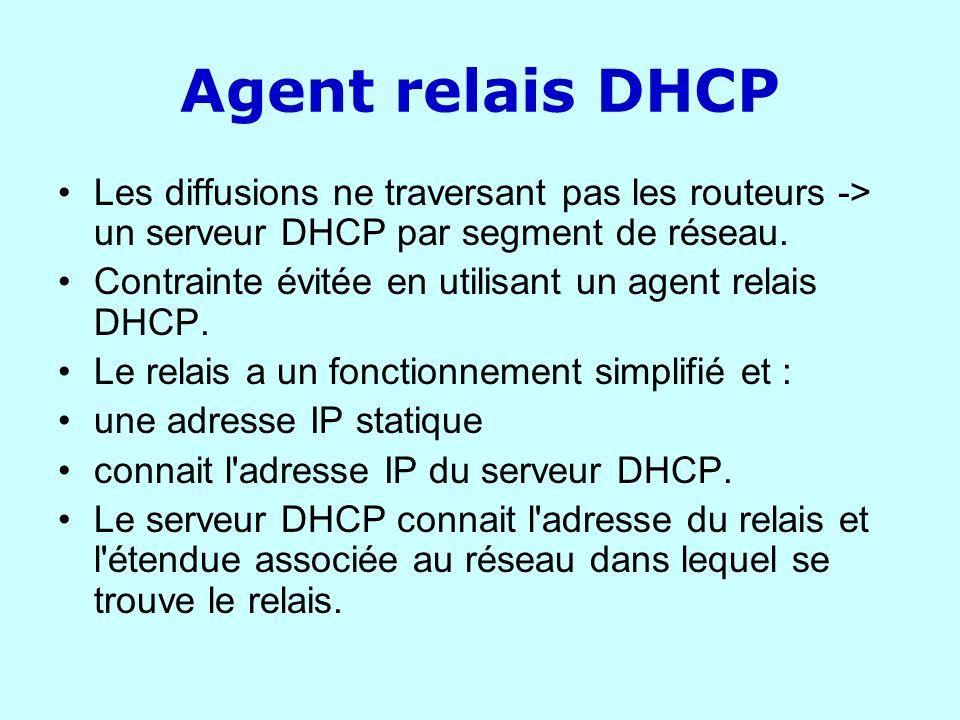 Agent relais DHCP Les diffusions ne traversant pas les routeurs -> un serveur DHCP par segment de réseau. Contrainte évitée en utilisant un agent rela