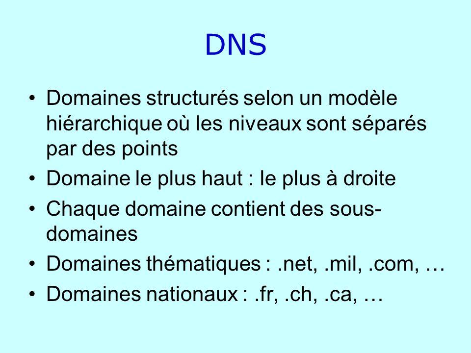 DNS Domaines structurés selon un modèle hiérarchique où les niveaux sont séparés par des points Domaine le plus haut : le plus à droite Chaque domaine