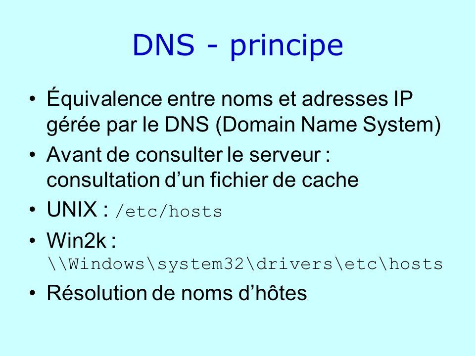 DNS - principe Équivalence entre noms et adresses IP gérée par le DNS (Domain Name System) Avant de consulter le serveur : consultation dun fichier de