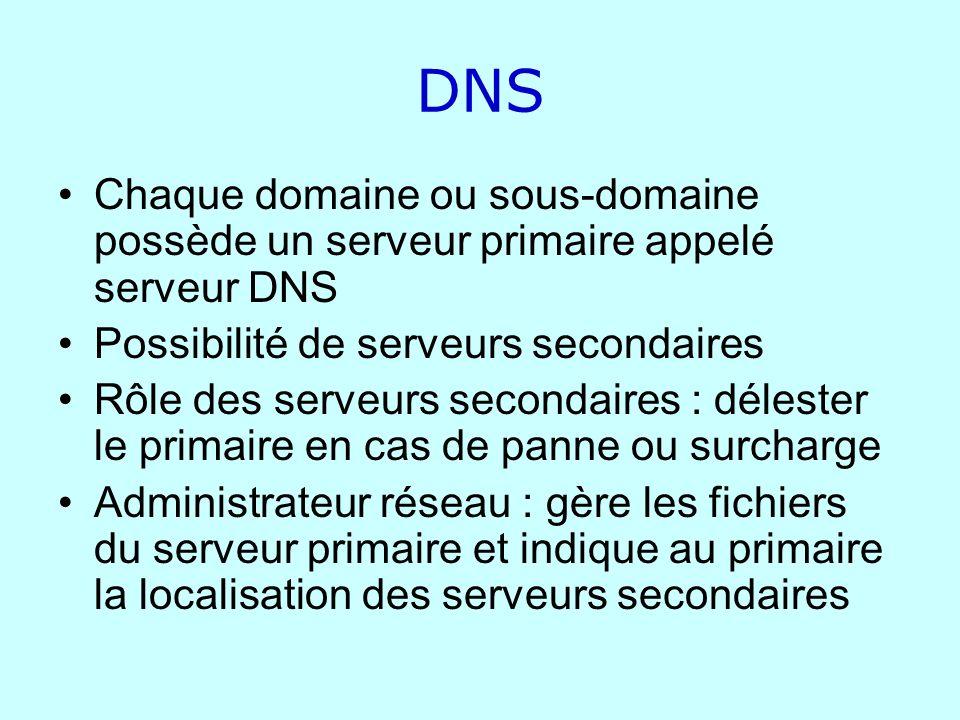 DNS Chaque domaine ou sous-domaine possède un serveur primaire appelé serveur DNS Possibilité de serveurs secondaires Rôle des serveurs secondaires :
