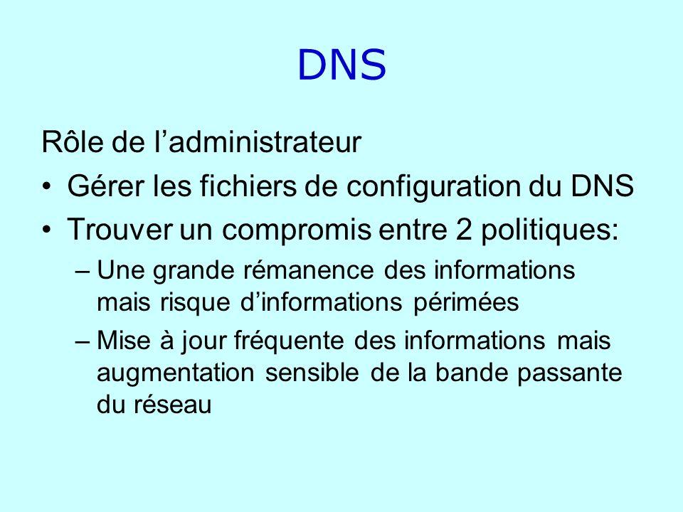 DNS Rôle de ladministrateur Gérer les fichiers de configuration du DNS Trouver un compromis entre 2 politiques: –Une grande rémanence des informations
