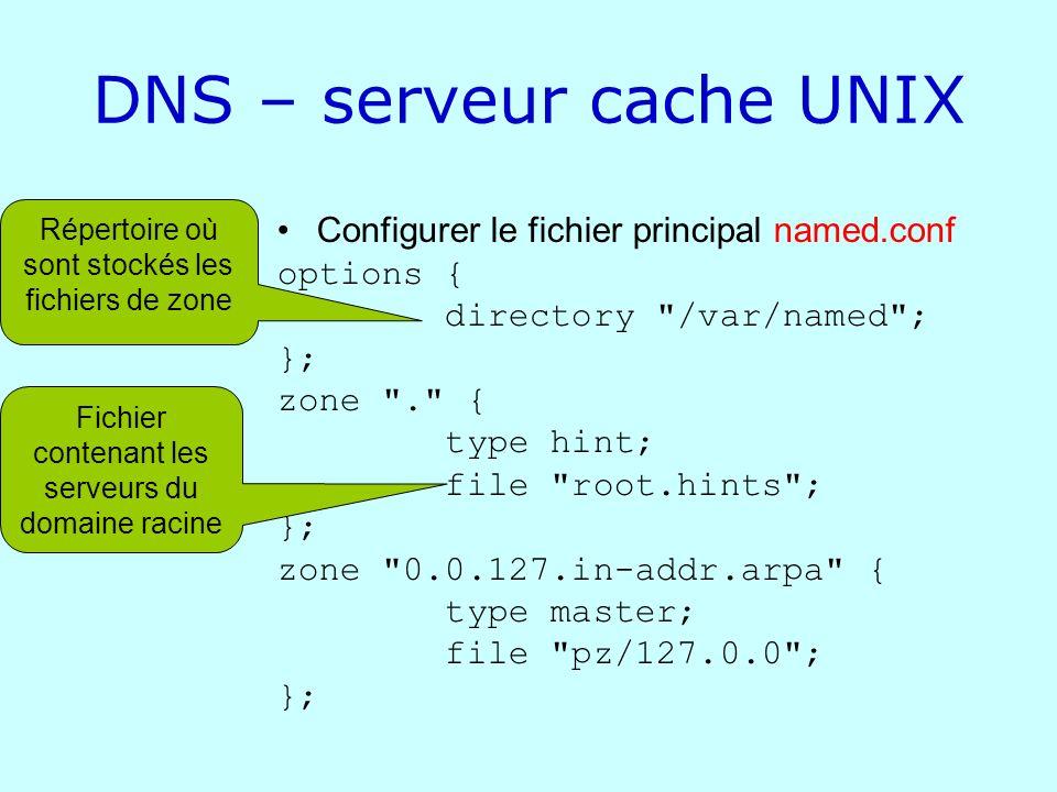 DNS – serveur cache UNIX Configurer le fichier principal named.conf options { directory