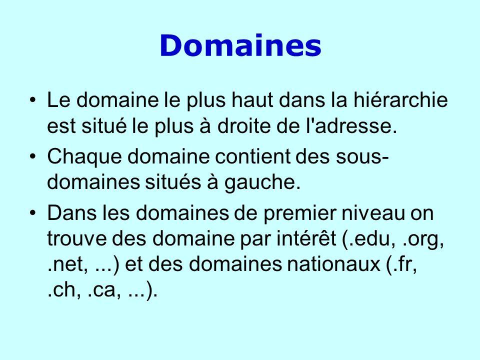 Domaines Le domaine le plus haut dans la hiérarchie est situé le plus à droite de l'adresse. Chaque domaine contient des sous- domaines situés à gauch