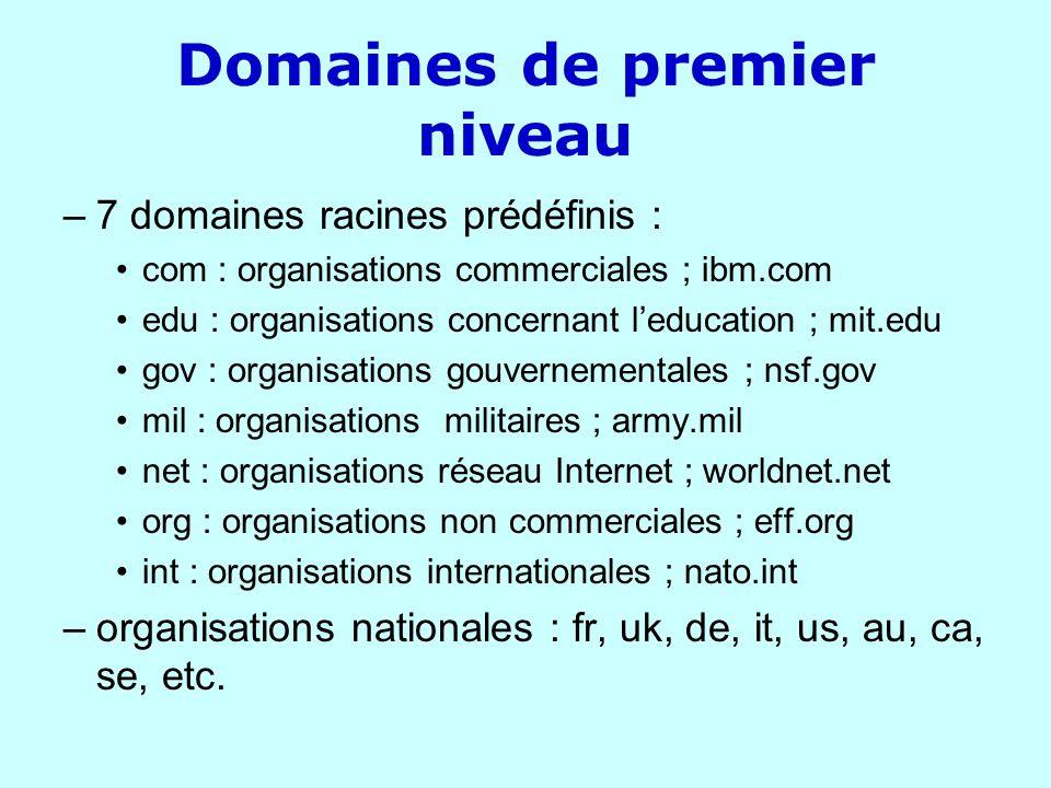 Domaines de premier niveau –7 domaines racines prédéfinis : com : organisations commerciales ; ibm.com edu : organisations concernant leducation ; mit