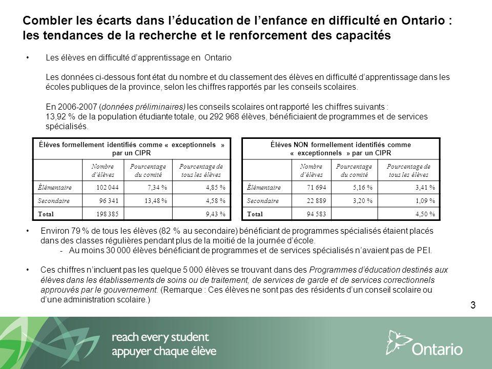 3 Les élèves en difficulté dapprentissage en Ontario Les données ci-dessous font état du nombre et du classement des élèves en difficulté dapprentissage dans les écoles publiques de la province, selon les chiffres rapportés par les conseils scolaires.