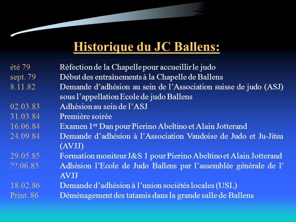 Historique du JC Ballens: été 79Réfection de la Chapelle pour accueillir le judo sept. 79Début des entraînements à la Chapelle de Ballens 8.11.82Deman