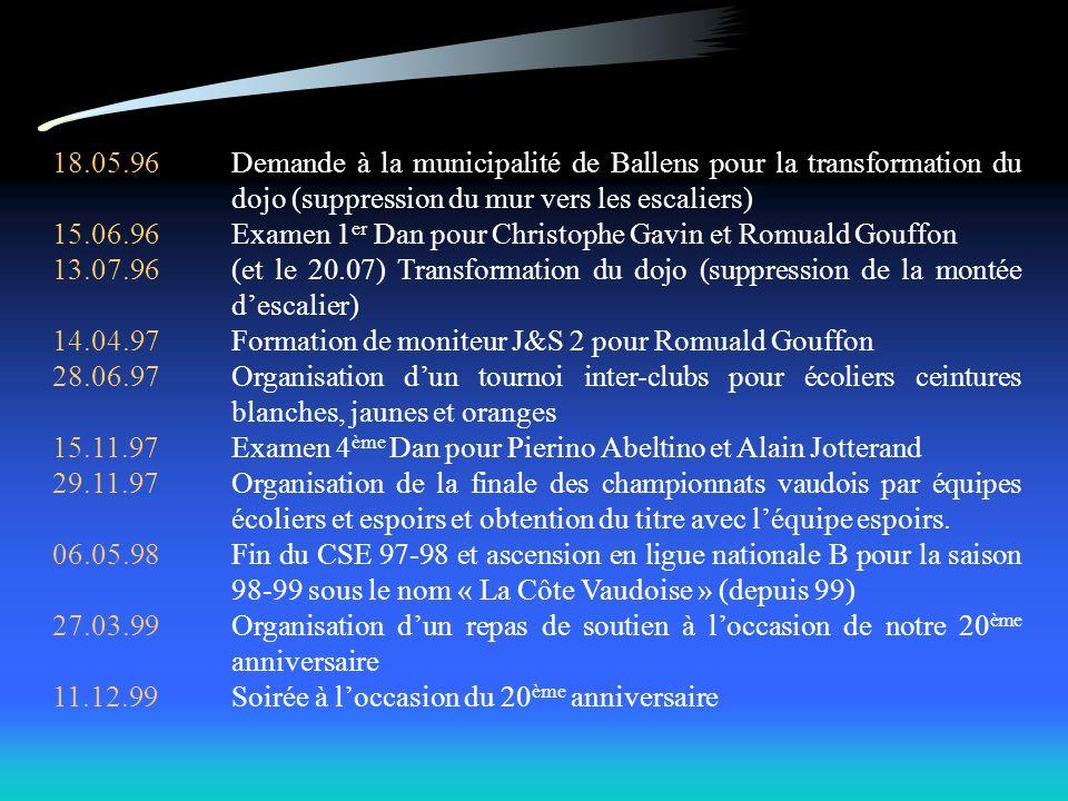 18.05.96Demande à la municipalité de Ballens pour la transformation du dojo (suppression du mur vers les escaliers) 15.06.96Examen 1 er Dan pour Chris