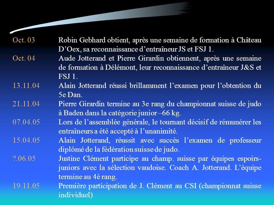 Oct. 03Robin Gebhard obtient, après une semaine de formation à Château DOex, sa reconnaissance dentraîneur JS et FSJ 1. Oct. 04Aude Jotterand et Pierr