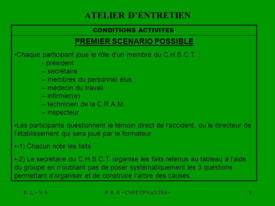 R. L. - Y. S.P. R. P. - CNFETP NANTES -3 ATELIER DENTRETIEN CONDITIONS ACTIVITES PREMIER SCENARIO POSSIBLE Chaque participant joue le rôle dun membre
