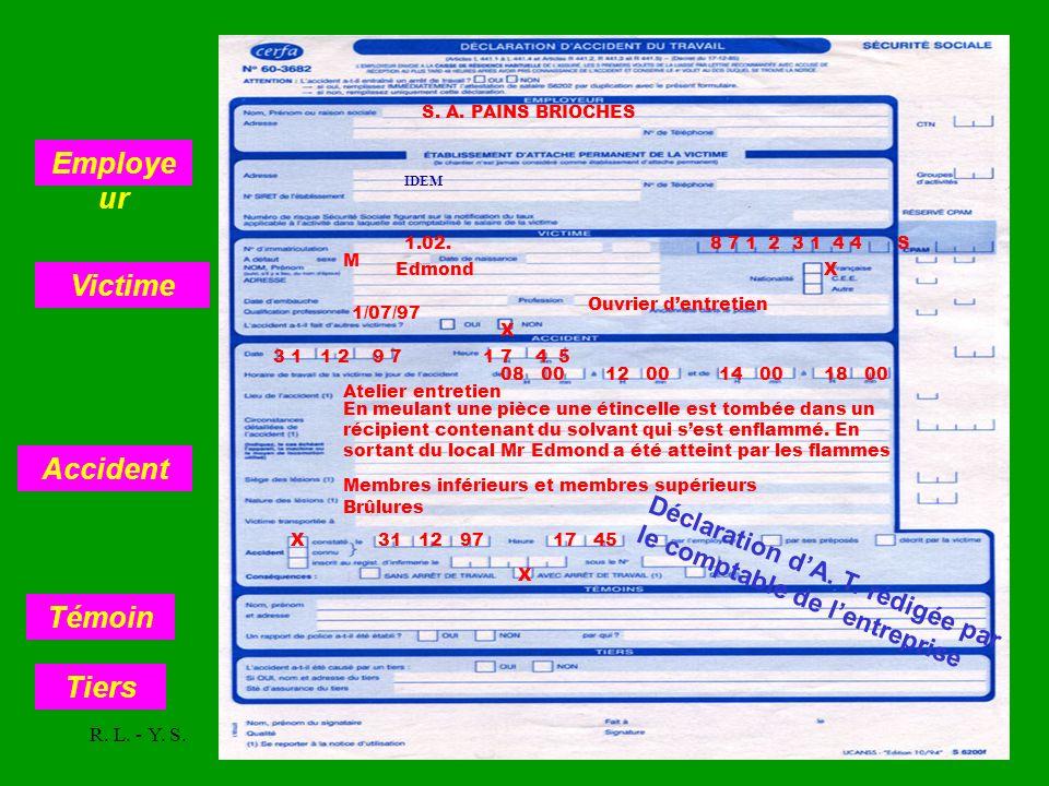 R. L. - Y. S.P. R. P. - CNFETP NANTES -7 Témoin Tiers Employe ur S. A. PAINS BRIOCHES IDEM 08 00 Atelier entretien Accident 3 1 1 2 9 71 7 4 5 12 0014