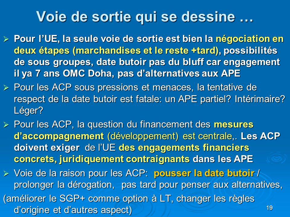 19 Voie de sortie qui se dessine … Pour lUE, la seule voie de sortie est bien la négociation en deux étapes (marchandises et le reste +tard), possibilités de sous groupes, date butoir pas du bluff car engagement il ya 7 ans OMC Doha, pas dalternatives aux APE Pour lUE, la seule voie de sortie est bien la négociation en deux étapes (marchandises et le reste +tard), possibilités de sous groupes, date butoir pas du bluff car engagement il ya 7 ans OMC Doha, pas dalternatives aux APE Pour les ACP sous pressions et menaces, la tentative de respect de la date butoir est fatale: un APE partiel.