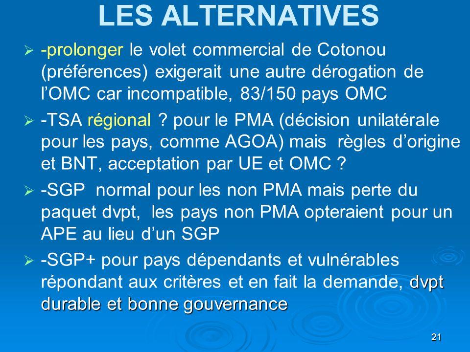 21 LES ALTERNATIVES -prolonger le volet commercial de Cotonou (préférences) exigerait une autre dérogation de lOMC car incompatible, 83/150 pays OMC -TSA régional .