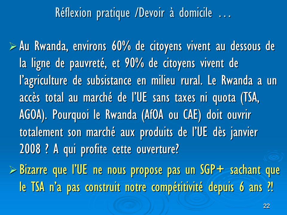 22 Réflexion pratique /Devoir à domicile … Au Rwanda, environs 60% de citoyens vivent au dessous de la ligne de pauvreté, et 90% de citoyens vivent de lagriculture de subsistance en milieu rural.