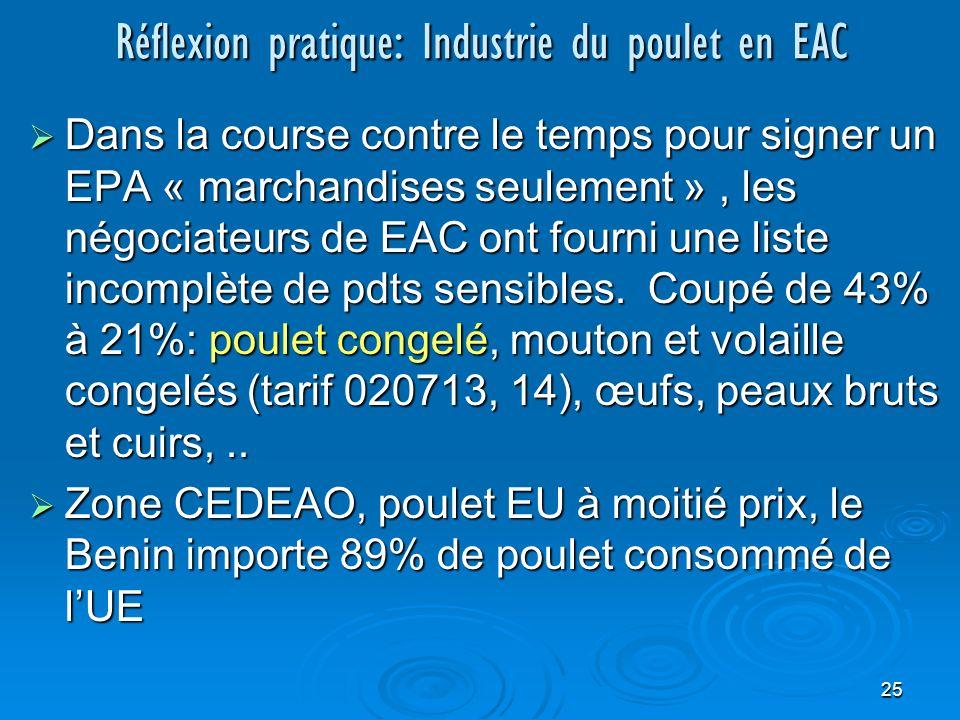 25 Réflexion pratique: Industrie du poulet en EAC Dans la course contre le temps pour signer un EPA « marchandises seulement », les négociateurs de EAC ont fourni une liste incomplète de pdts sensibles.