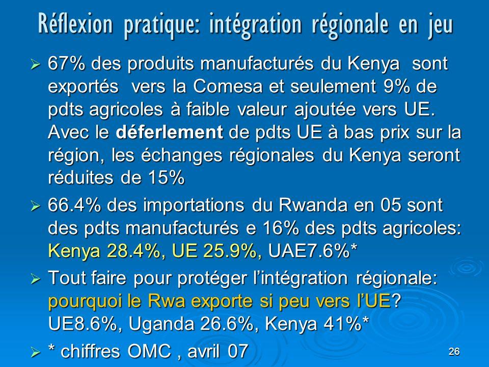 26 Réflexion pratique: intégration régionale en jeu 67% des produits manufacturés du Kenya sont exportés vers la Comesa et seulement 9% de pdts agricoles à faible valeur ajoutée vers UE.