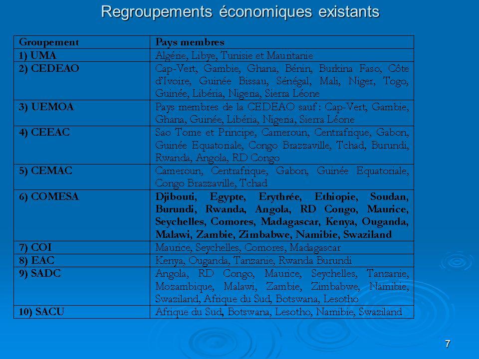 7 Regroupements économiques existants